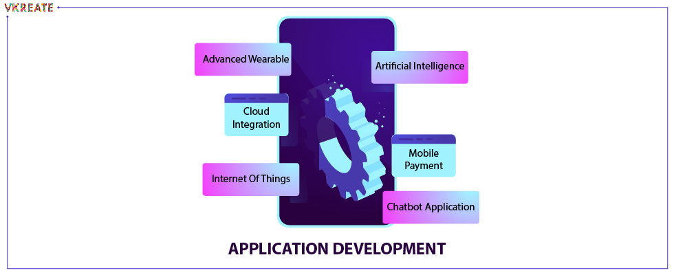 6 LATEST TRENDS IN MOBILE APPLICATION DEVELOPMENT