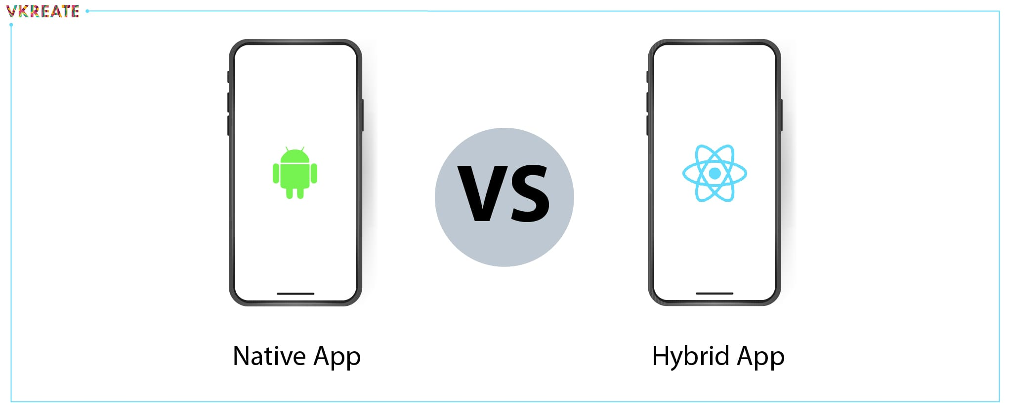 Difference Between Native and Hybrid App | Native vs Hybrid App